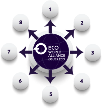 eco-world-alliance